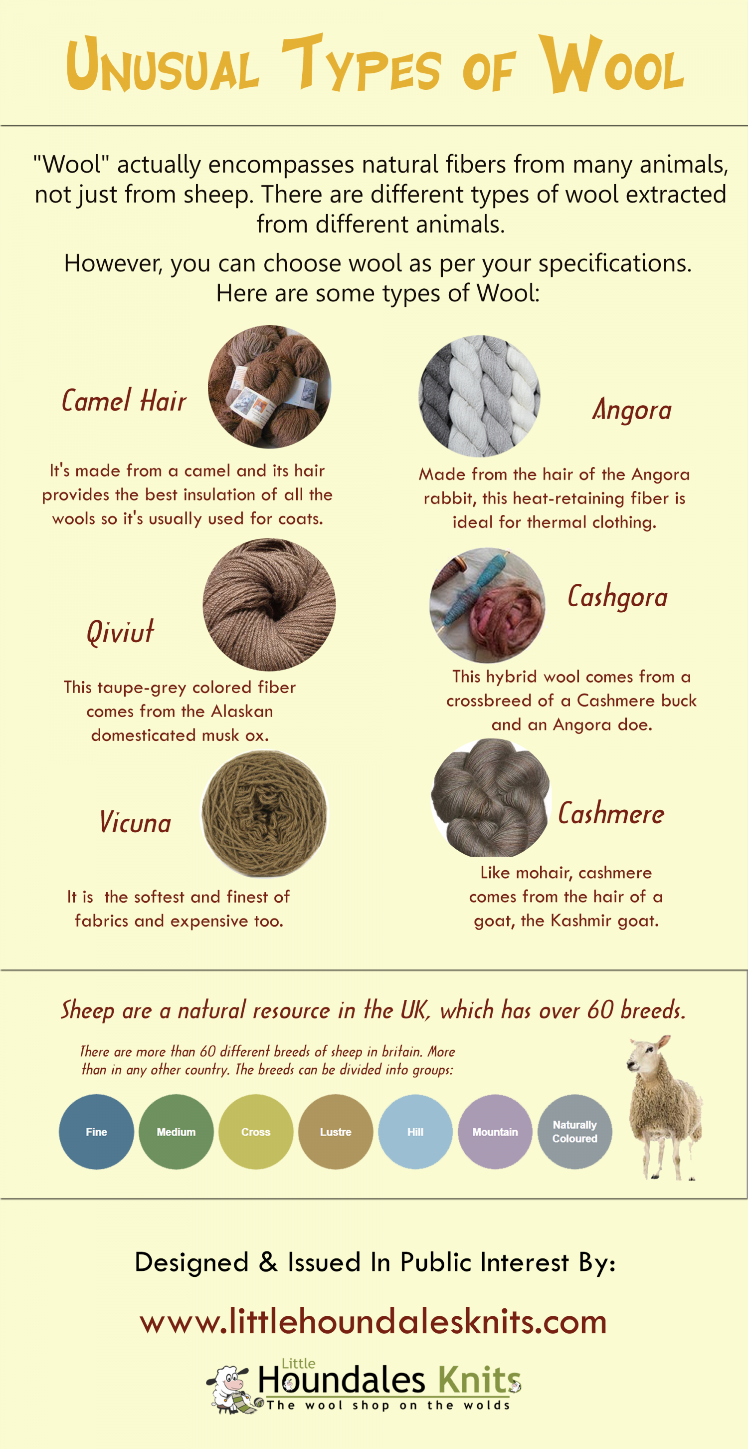 Knitting Infographic : Unusual types of wool visual ly