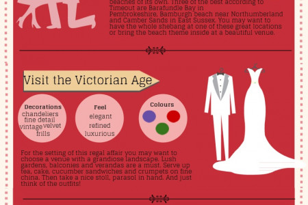 Unusual Wedding Theme Ideas Infographic