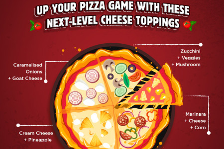 Up your Pizza game with these next-level cheese toppings  Infographic