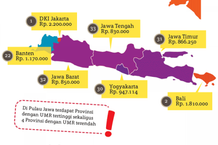 Upah Minimum Regional 2013 Indonesia Infographic