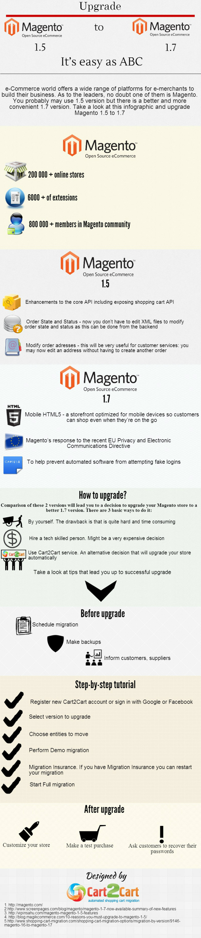 Upgrade Magento 1.5 to 1.7. It�s easy as ABC