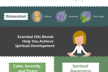 Uplift Your Mood With Essential Oils Infographic
