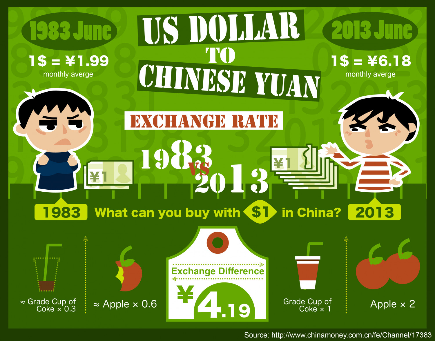 chinese exchange rate policy in 1949 The great chinese inflation inflation  communist movement triumph on the chinese mainland in 1949  of exchange was silver, and the entire chinese economy.