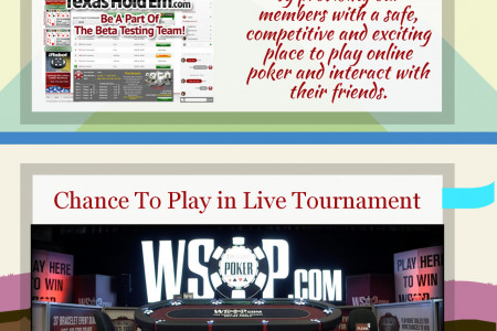 US Texas holdem Infographic