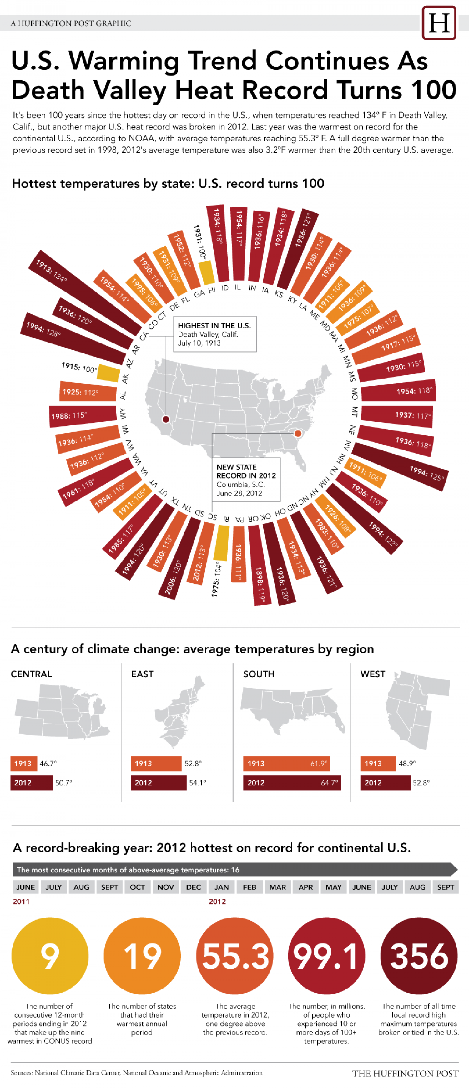 U.S. Warming Trend Continues Infographic