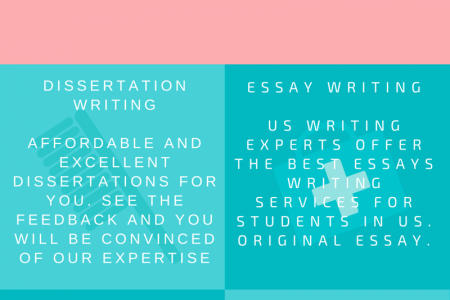 US Writing Experts Infographic