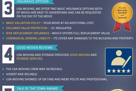 USA Moving - Top Rated Chicago Movers Infographic