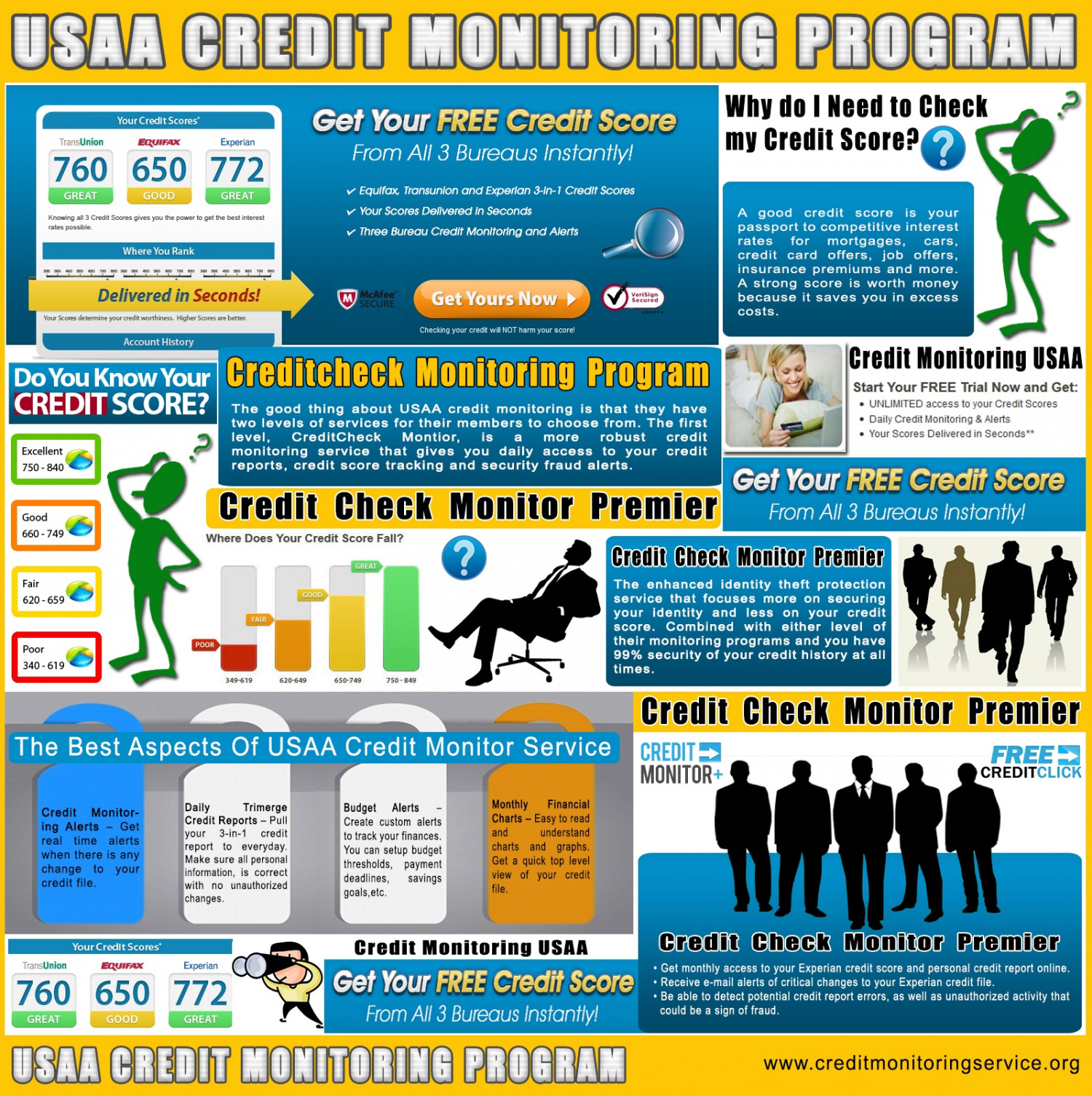 USAA Credit Monitoring Program Infographic