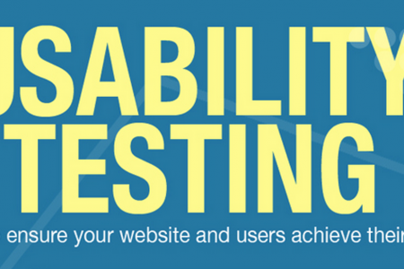 Usability Testing: How to ensure your website and users achieve their goals Infographic