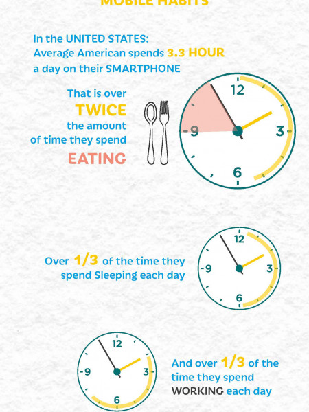Usage of Smartphone in Our Daily Life Infographic