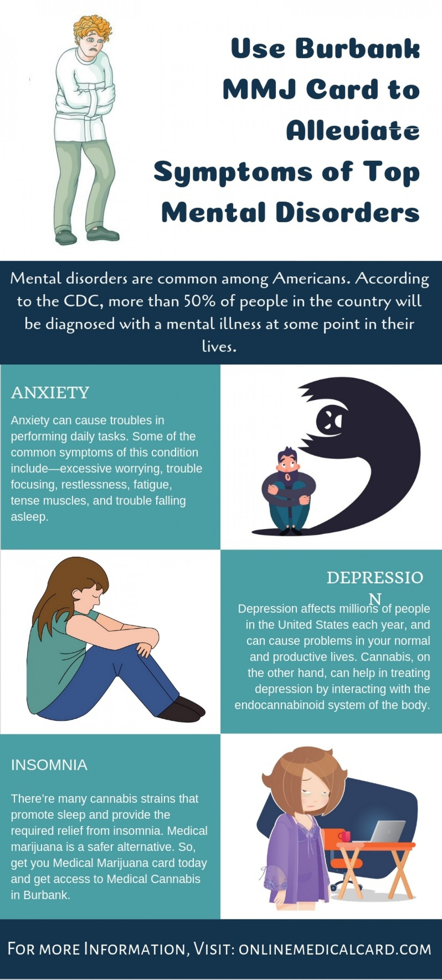 Use Burbank MMJ Card to Alleviate Symptoms of Top Mental Disorders Infographic