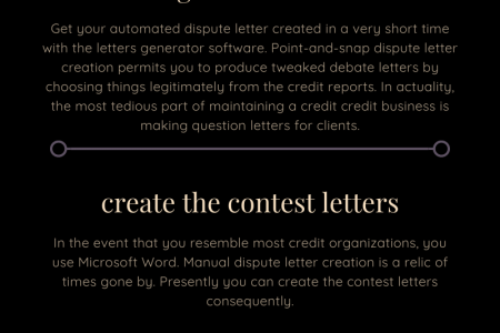 Use Letters Generator to your precious save time Infographic