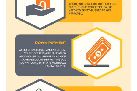 USEA Mortgage Approval Infographic Infographic