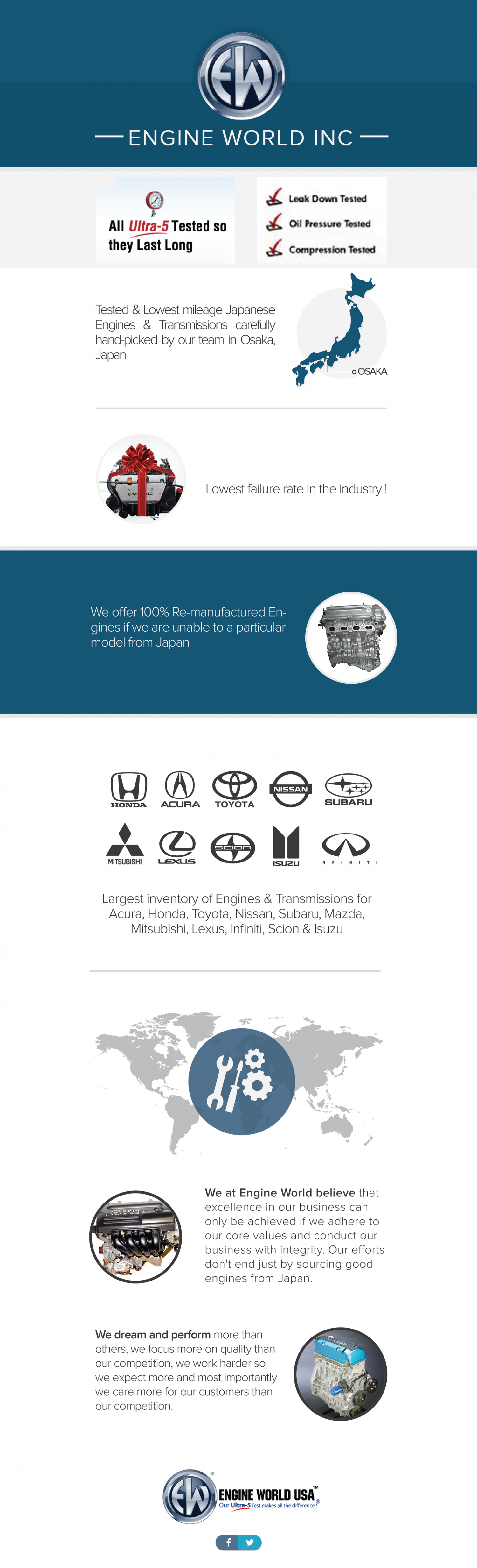 Used Japanese engines for sale Infographic
