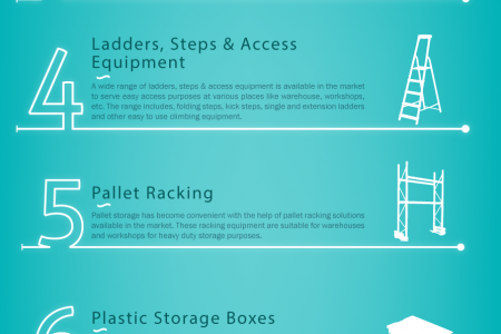 Useful Furniture for Warehouse Infographic