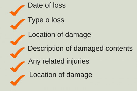 Useful List of Information to Include in Your Fire Insurance Claim Infographic