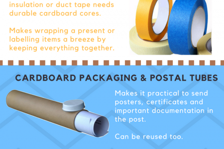 Uses of Cardboard Tubes & Cores Infographic