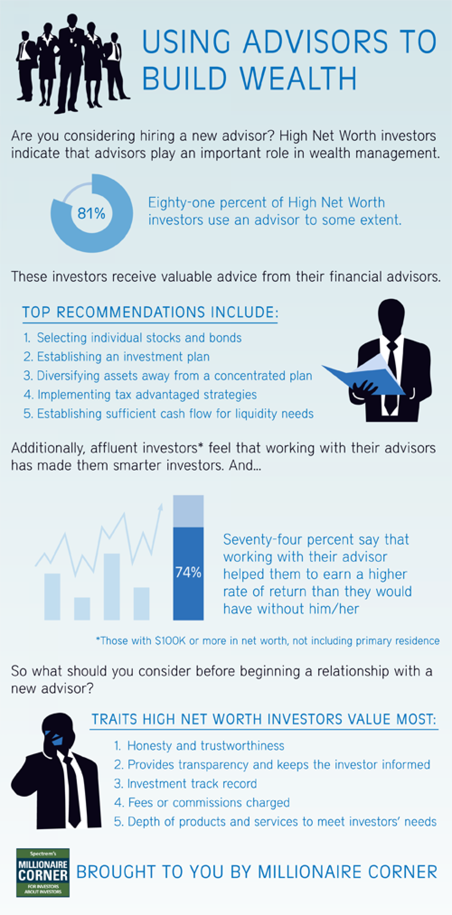 Using Advisors to Build Wealth Infographic