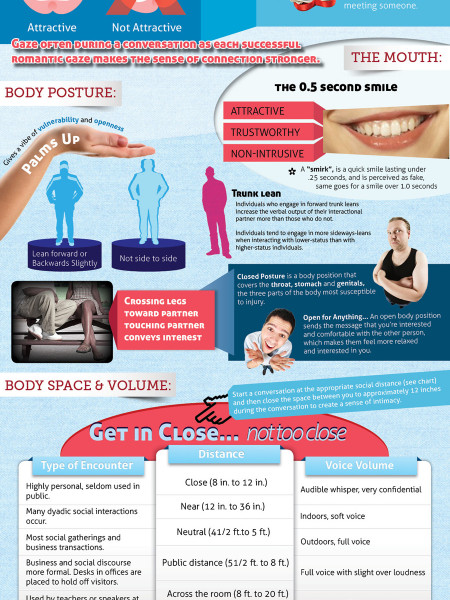 Using Body Language To Be More Attractive Infographic