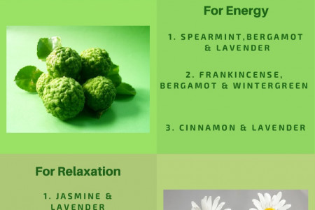 Using essential oil for your yoga practice & 12 great essential oil recipes Infographic