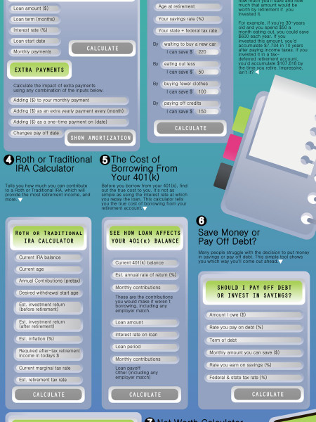Using Financial Calculators to Help Your Personal Finances Infographic
