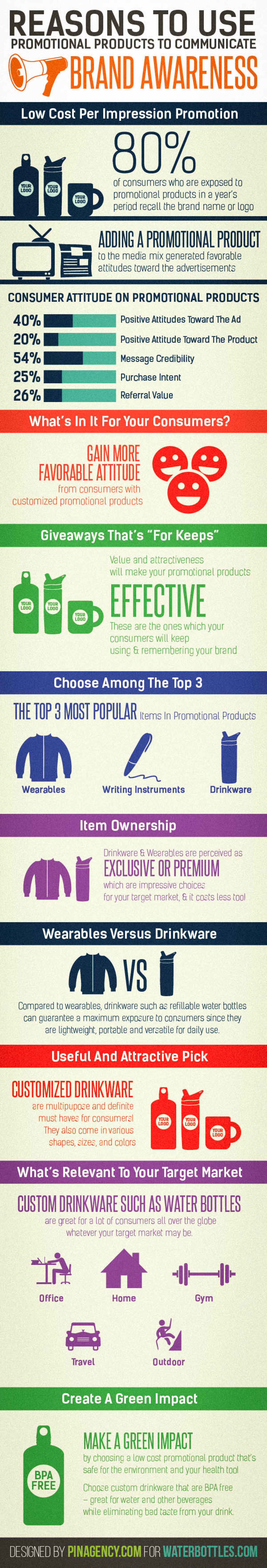 Reasons to Use Promotional Products to Communicate Brand Awareness Infographic