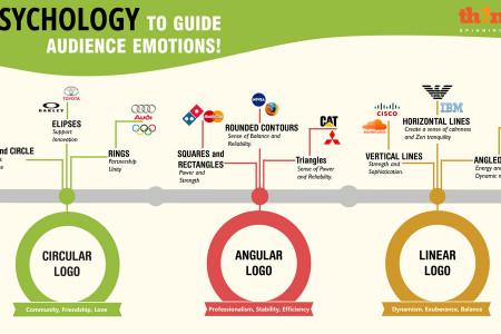 Using Psychology to Guide Audience Emotions Infographic