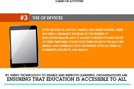 Using Technology In Education Infographic