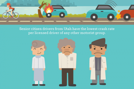Utah's Ongoing Battle With Automotive Travesty Infographic