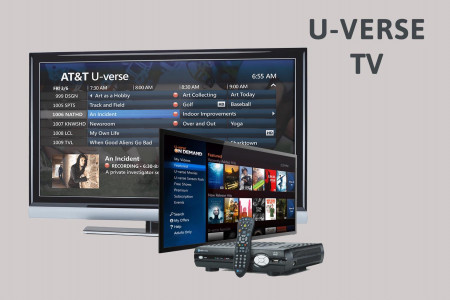 U-Verse TV Packages Infographic
