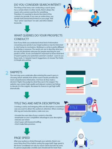 UX Tips for SEO Experts and Business Owners Infographic