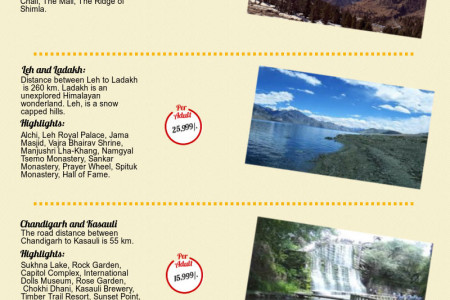 Vacation In North India Infographic