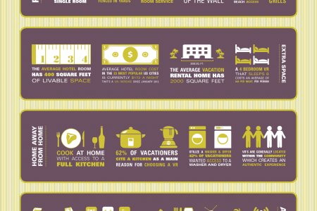 Vacation Rentals Rock Infographic