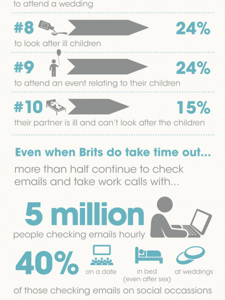 Vacationitis: Domestic Admin Dominates Our Time Off Work Infographic