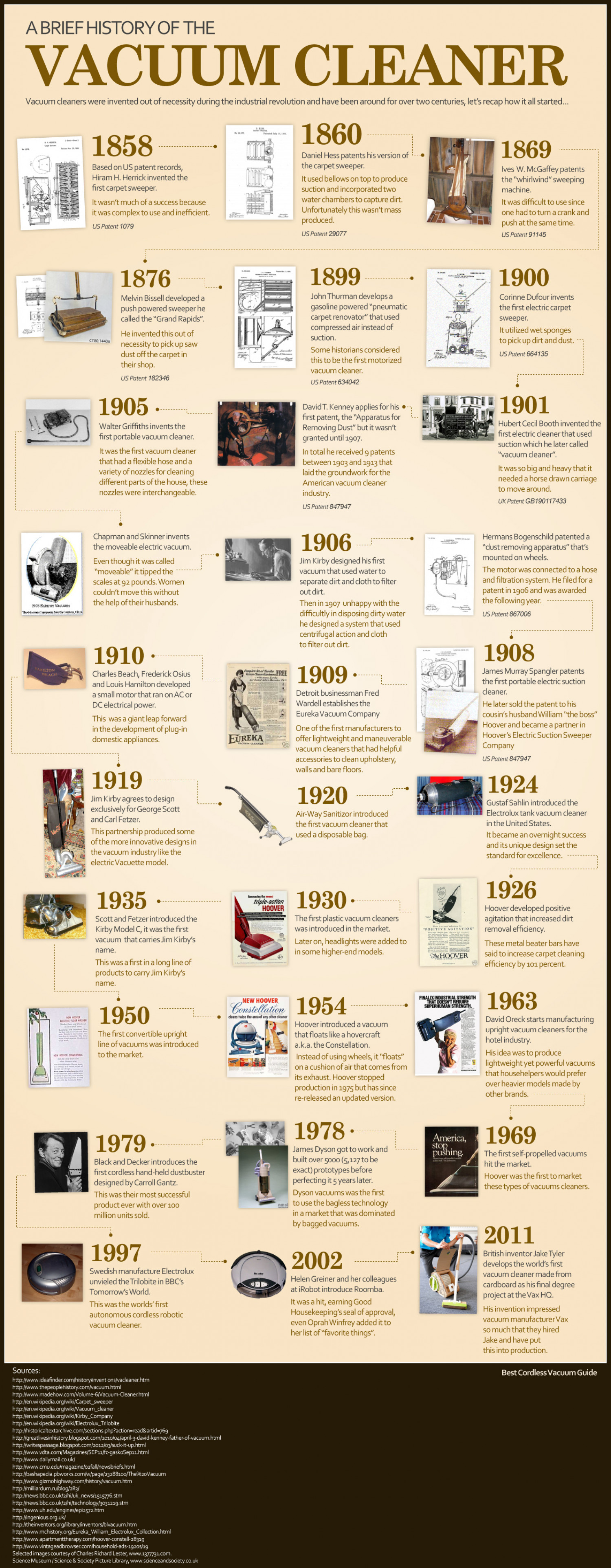 Vacuum Cleaner History Infographic