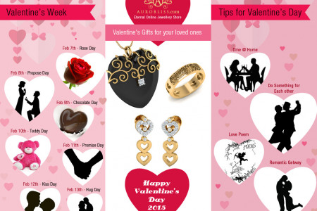 Valentine's  Day Jewellery Gift Ideas Infographic