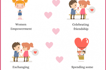 Valentine's Day business ideas are out! 5X your business with this Infographic