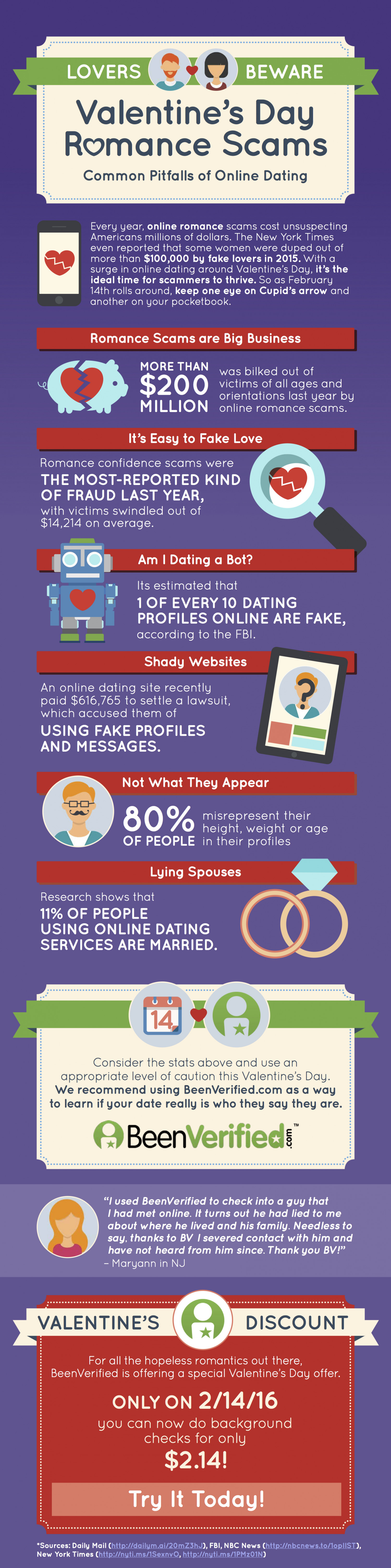 what to do if scammed online dating