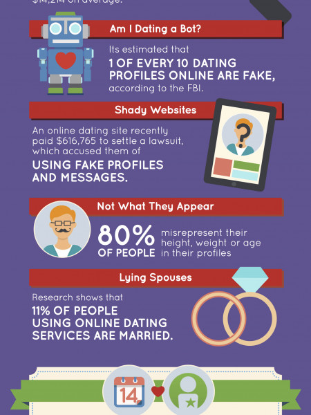 Valentine's Day Dating Scams Infographic