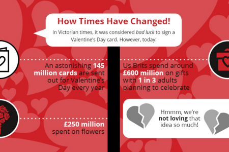 Valentine's Day: Go Out or Stay In? Infographic