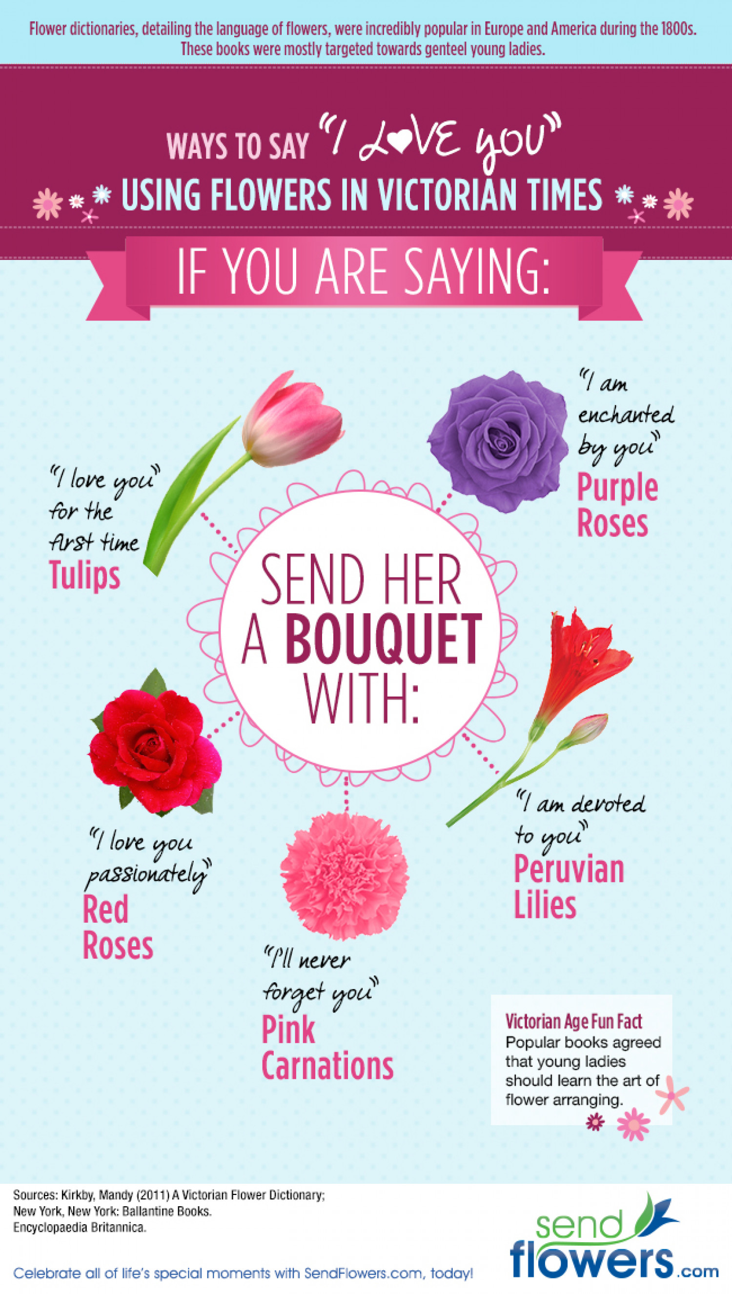 "How to Say ""I Love You"" Using Flowers in Victorian Times Infographic"