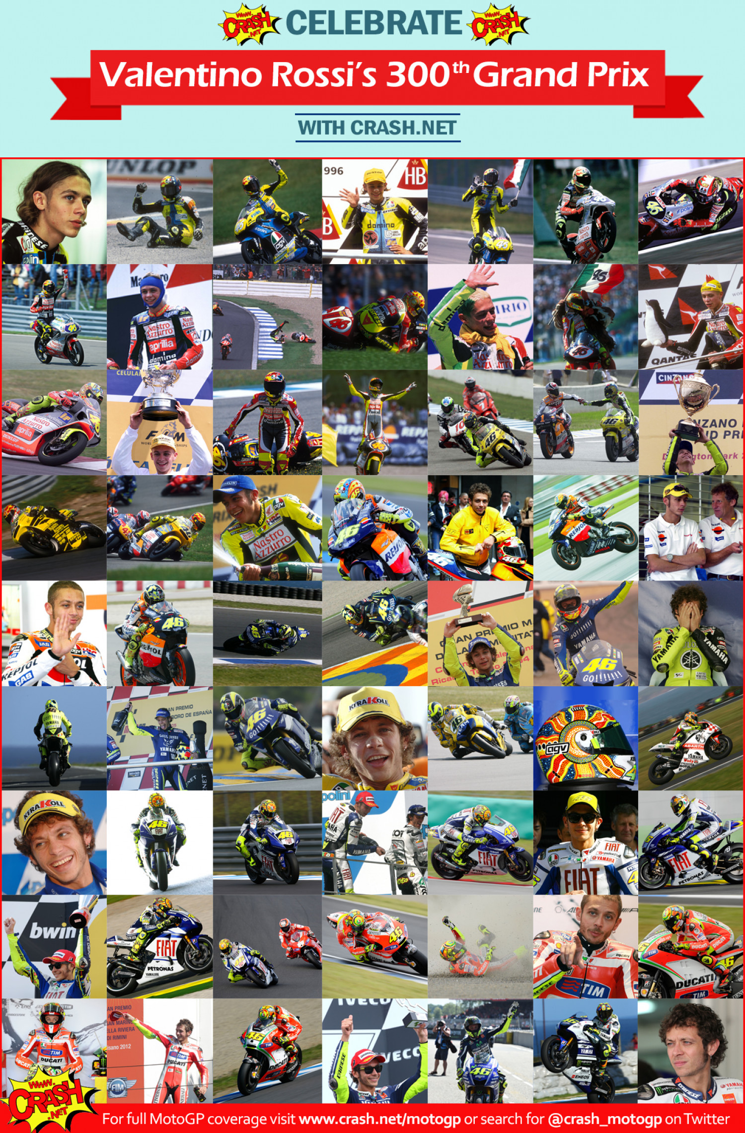 Valentino Rossi's 300th Grand Prix Infographic