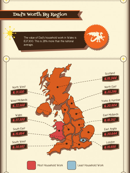 Value of a Dad Infographic