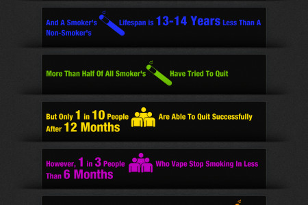 Vape To Save Infographic