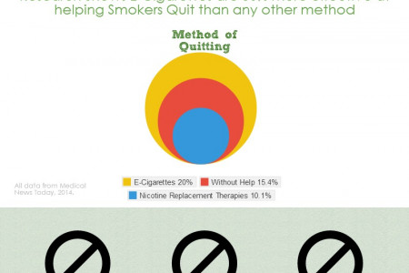 Vaping Liquid - Free facts  Infographic