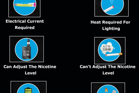 Vaping vs Smoking : A Guide For Vapers and Smokers Infographic