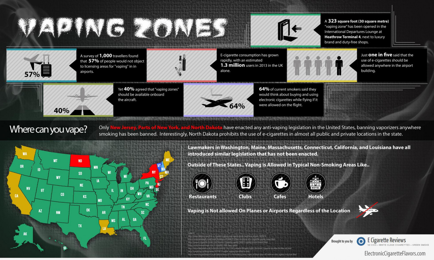 Vaping Zones Infographic