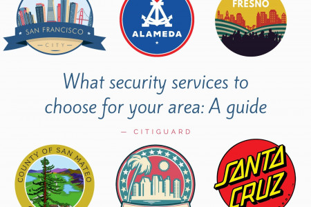 Various locations and need of security guard services Infographic