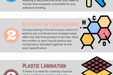 Various Techniques of Plastic Fabrication You Should Know About Infographic
