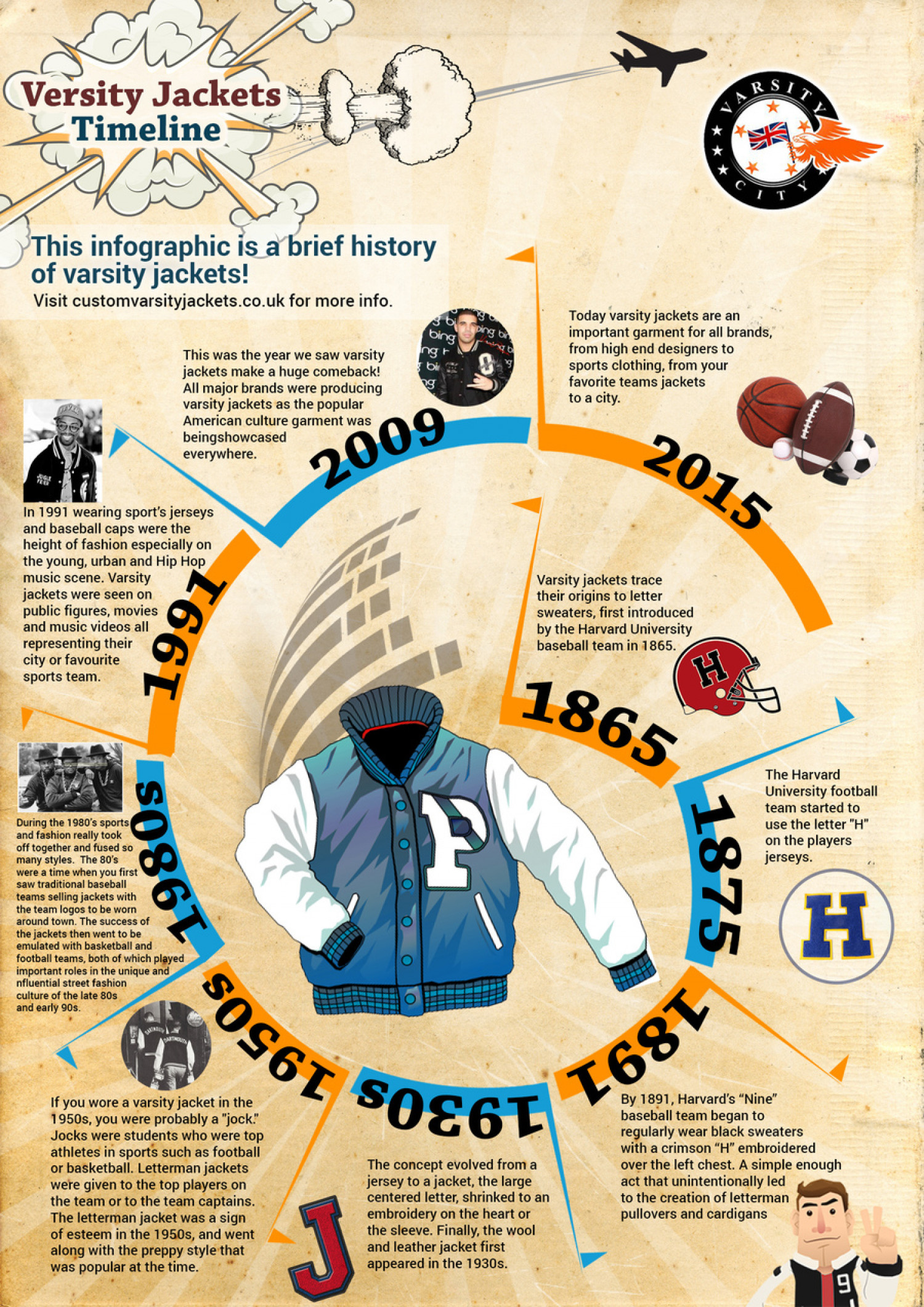 Infographic timeline clothing